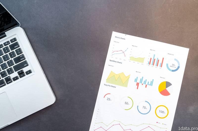 Tableau Desktop典型商业数据分析图形绘制方法